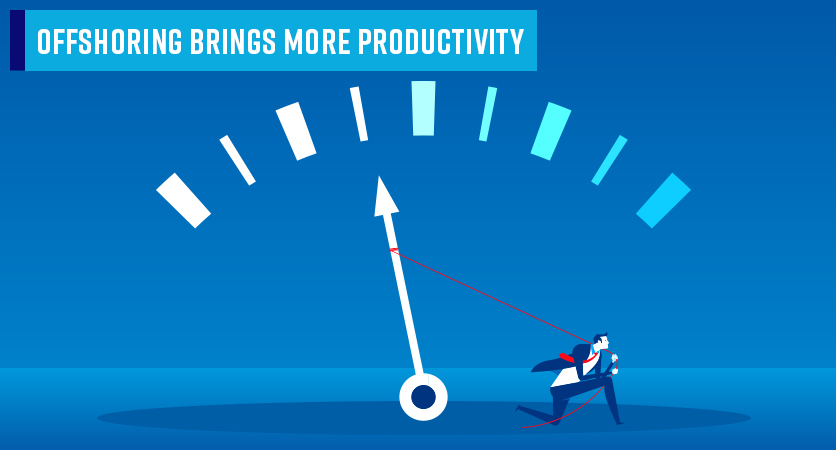 1Strong-impact-of-offshoring-productivity