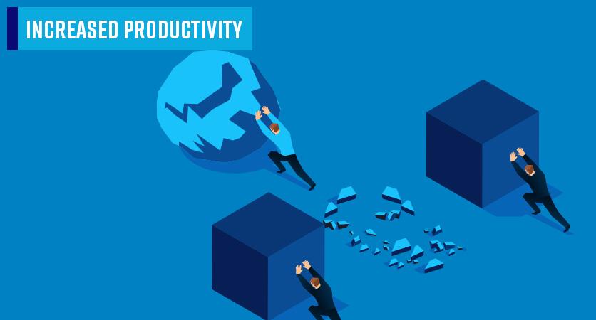 4Brexit-Productivity