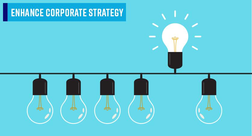 6Process-reengineering-strategy